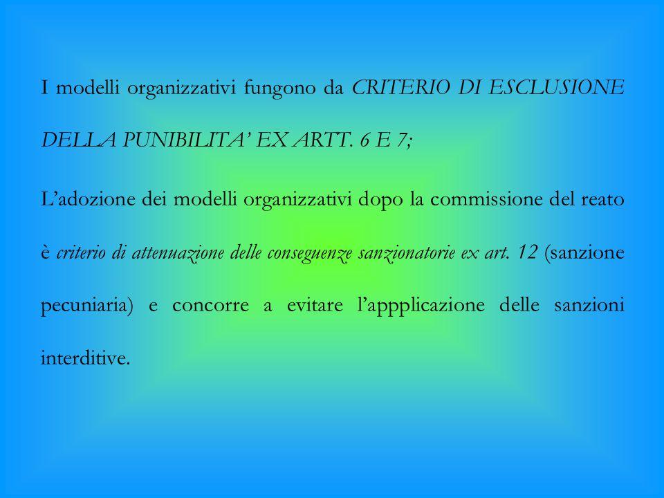I modelli organizzativi fungono da CRITERIO DI ESCLUSIONE DELLA PUNIBILITA' EX ARTT. 6 E 7; L'adozione dei modelli organizzativi dopo la commissione d