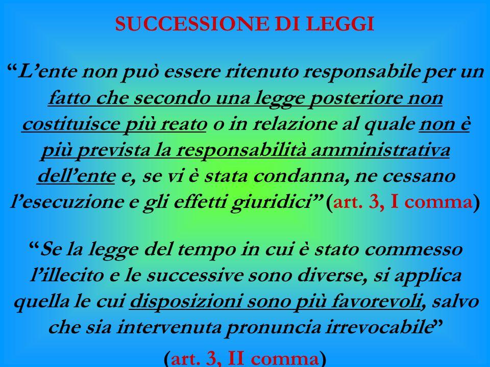 """SUCCESSIONE DI LEGGI """"L'ente non può essere ritenuto responsabile per un fatto che secondo una legge posteriore non costituisce più reato o in relazio"""
