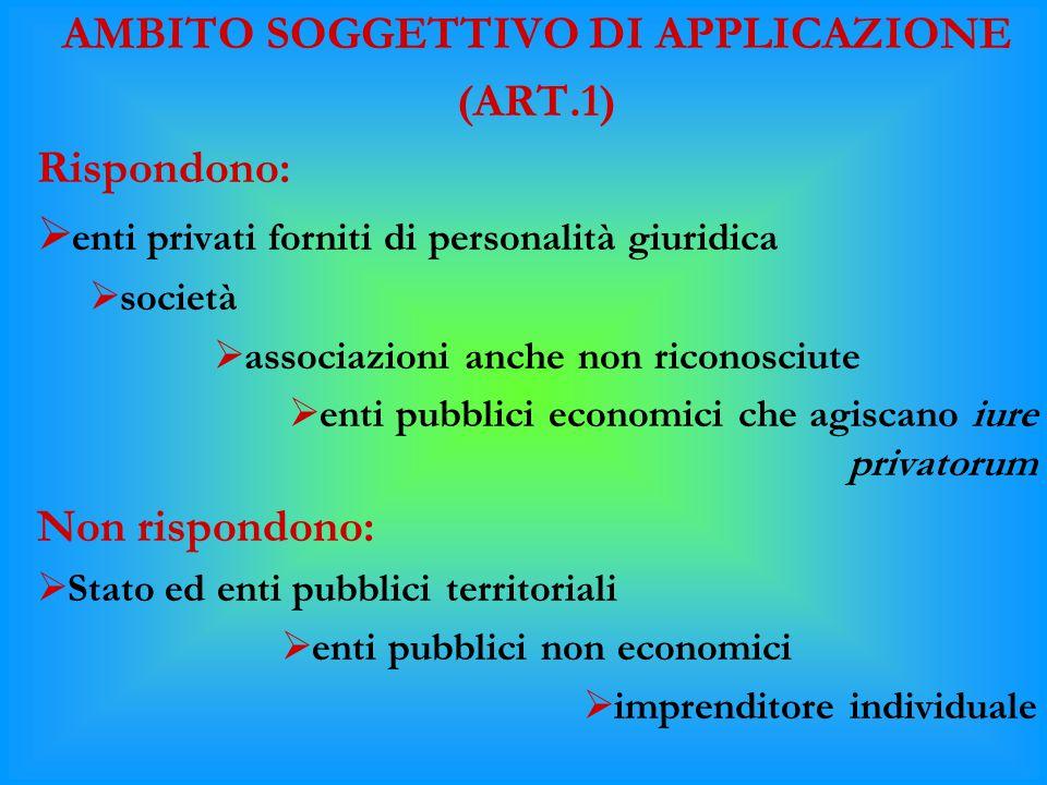 AMBITO SOGGETTIVO DI APPLICAZIONE (ART.1) Rispondono:  enti privati forniti di personalità giuridica  società  associazioni anche non riconosciute