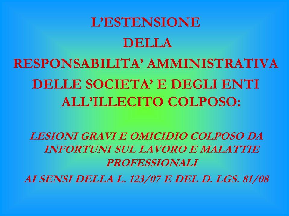 LE PROCEDURE DI PREVENZIONE ►Attenta verifica ed eventuale integrazione delle procedure interne di prevenzione ai sensi dei principi ex D.Lgs.