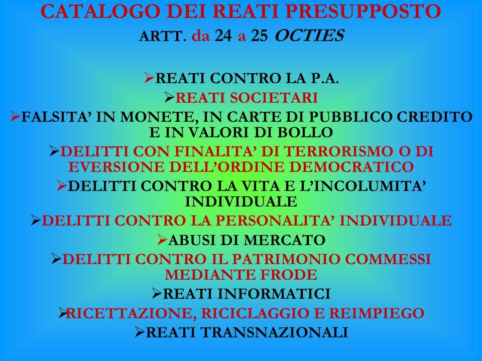 CATALOGO DEI REATI PRESUPPOSTO ARTT. da 24 a 25 OCTIES  REATI CONTRO LA P.A.  REATI SOCIETARI  FALSITA' IN MONETE, IN CARTE DI PUBBLICO CREDITO E I