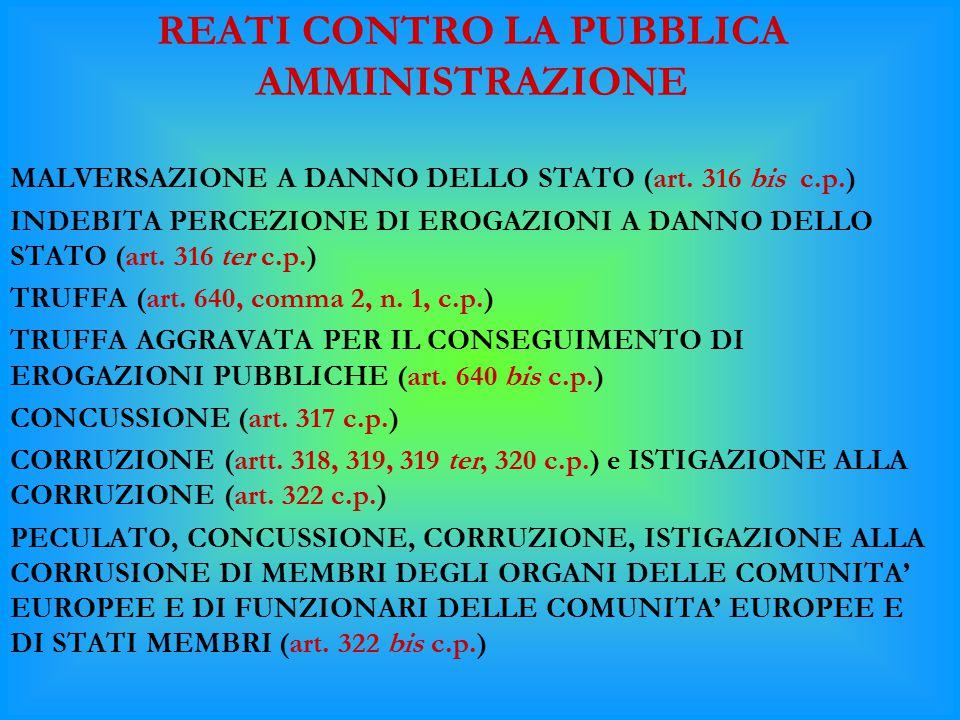 REATI CONTRO LA PUBBLICA AMMINISTRAZIONE MALVERSAZIONE A DANNO DELLO STATO (art. 316 bis c.p.) INDEBITA PERCEZIONE DI EROGAZIONI A DANNO DELLO STATO (