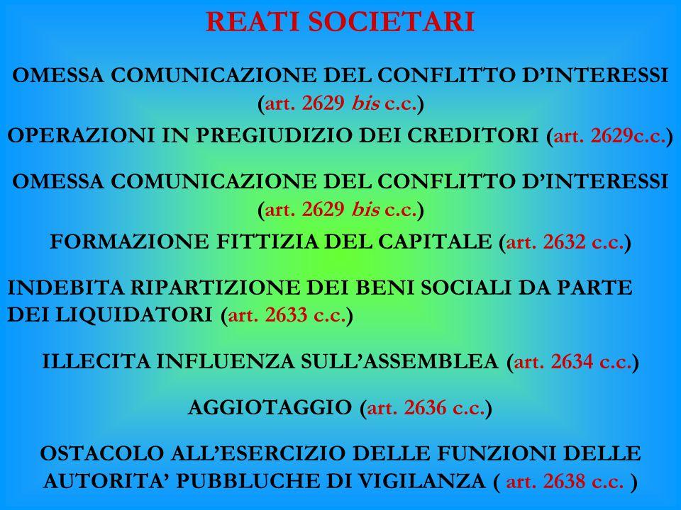 REATI SOCIETARI OMESSA COMUNICAZIONE DEL CONFLITTO D'INTERESSI (art. 2629 bis c.c.) OPERAZIONI IN PREGIUDIZIO DEI CREDITORI (art. 2629c.c.) OMESSA COM