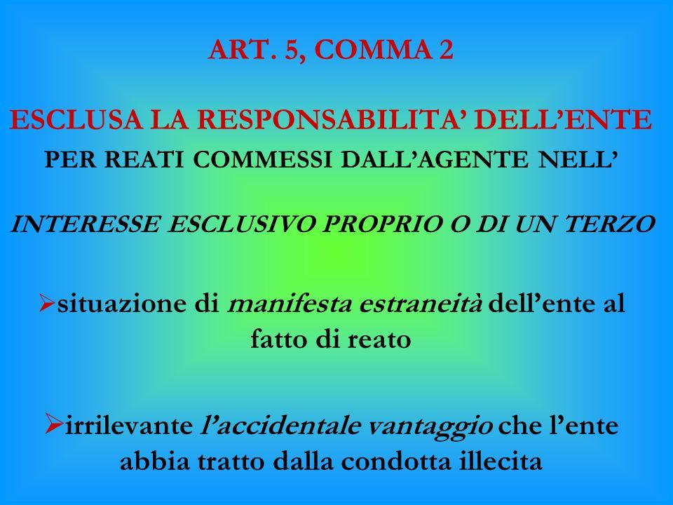 ART. 5, COMMA 2 ESCLUSA LA RESPONSABILITA' DELL'ENTE PER REATI COMMESSI DALL'AGENTE NELL' INTERESSE ESCLUSIVO PROPRIO O DI UN TERZO  situazione di ma