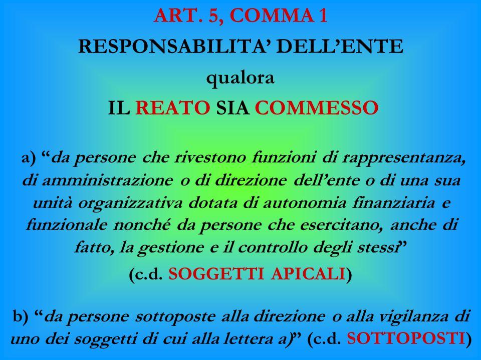 """ART. 5, COMMA 1 RESPONSABILITA' DELL'ENTE qualora IL REATO SIA COMMESSO a) """"da persone che rivestono funzioni di rappresentanza, di amministrazione o"""