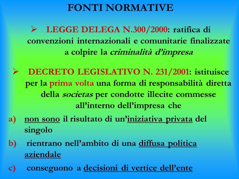 FONTI NORMATIVE  LEGGE DELEGA N.300/2000: ratifica di convenzioni internazionali e comunitarie finalizzate a colpire la criminalità d'impresa  DECRE