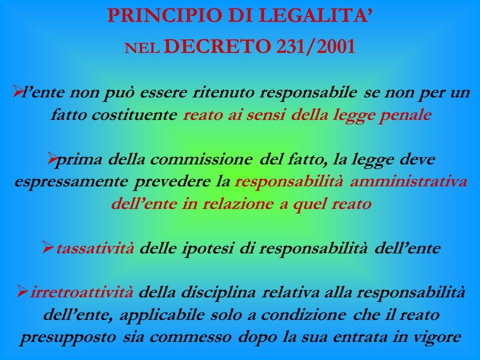 PRINCIPIO DI LEGALITA' NEL DECRETO 231/2001  l'ente non può essere ritenuto responsabile se non per un fatto costituente reato ai sensi della legge p