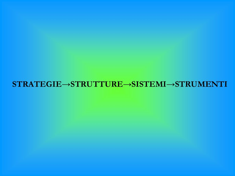 STRATEGIE→STRUTTURE→SISTEMI→STRUMENTI