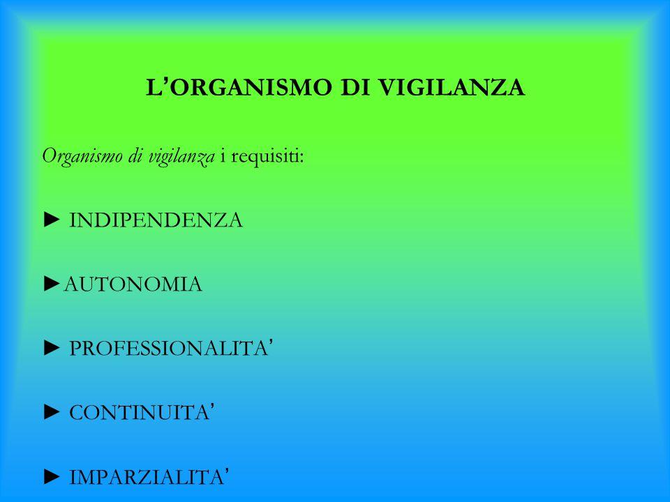 L ' ORGANISMO DI VIGILANZA Organismo di vigilanza i requisiti: ► INDIPENDENZA ►AUTONOMIA ► PROFESSIONALITA ' ► CONTINUITA ' ► IMPARZIALITA '