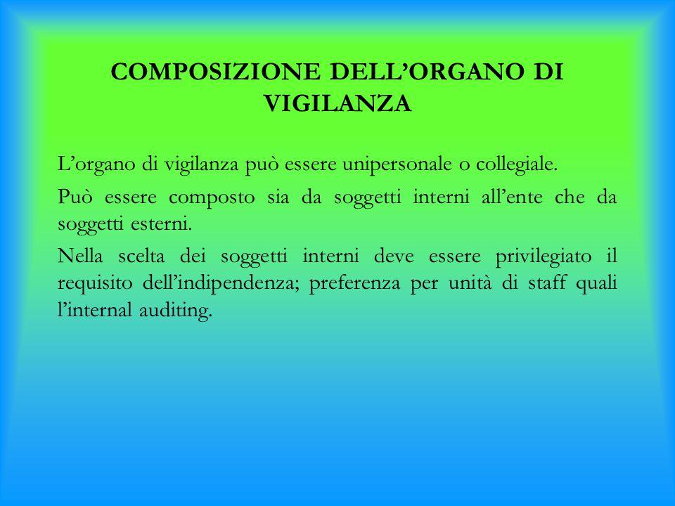 COMPOSIZIONE DELL'ORGANO DI VIGILANZA L'organo di vigilanza può essere unipersonale o collegiale. Può essere composto sia da soggetti interni all'ente