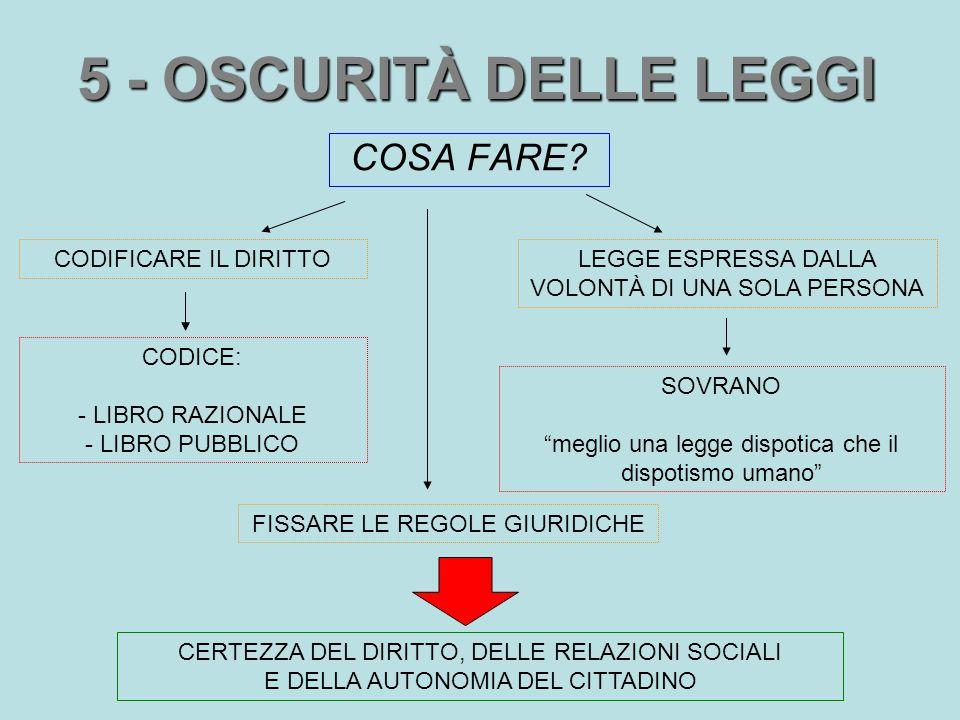 BECCARIA OGGI FURONO LE IDEE DI BECCARIA A FAR SÌ CHE OGGI IN ITALIA LA PENA DI MORTE NON VENGA APPLICA TUTTAVIA IL DIBATTITO È TUTT'OGGI ANCORA ACCESO: - IN FRANCIAattacco terroristico che punizione si meritano i terroristi.