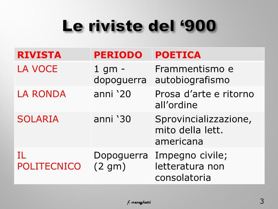RIVISTAPERIODOPOETICA LA VOCE1 gm - dopoguerra Frammentismo e autobiografismo LA RONDAanni '20Prosa d'arte e ritorno all'ordine SOLARIAanni '30Sprovincializzazione, mito della lett.