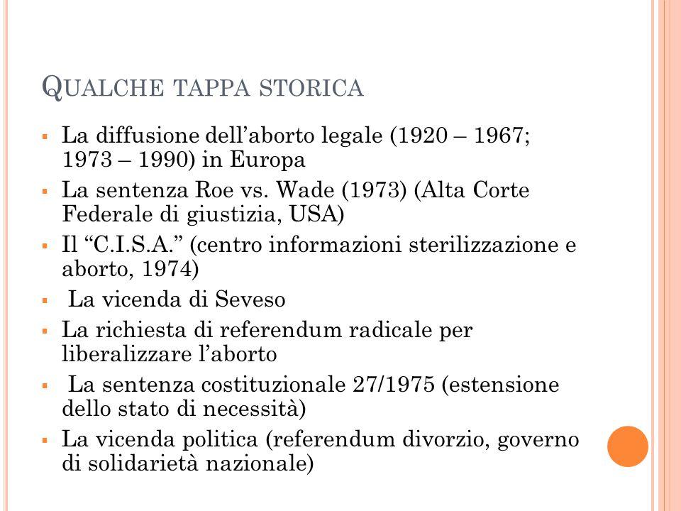 Q UALCHE TAPPA STORICA  La diffusione dell'aborto legale (1920 – 1967; 1973 – 1990) in Europa  La sentenza Roe vs.
