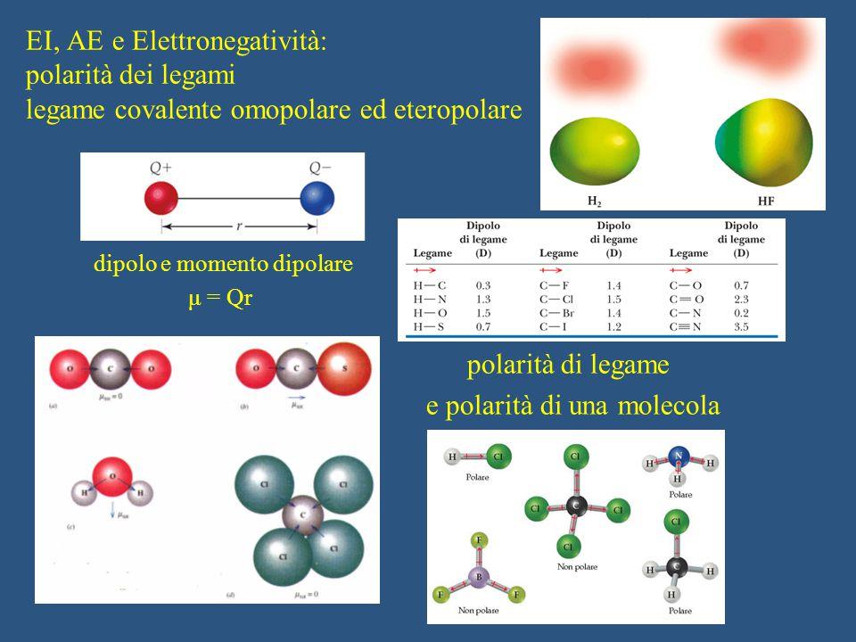 EI, AE e Elettronegatività: polarità dei legami legame covalente omopolare ed eteropolare dipolo e momento dipolare μ = Qr polarità di legame e polarità di una molecola
