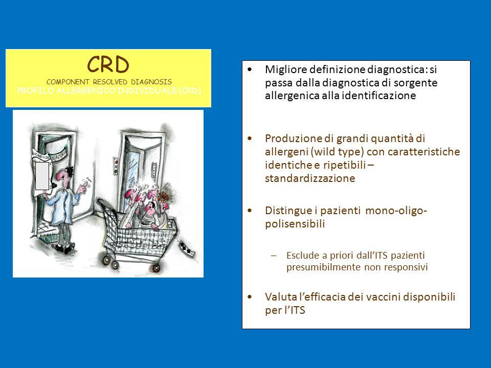CRD COMPONENT RESOLVED DIAGNOSIS PROFILO ALLERGENICO INDIVIDUALE (CRD) Migliore definizione diagnostica: si passa dalla diagnostica di sorgente allergenica alla identificazione degli epitopi ai quali il paziente è sensibilizzato Produzione di grandi quantità di allergeni (wild type) con caratteristiche identiche e ripetibili – standardizzazione Fa giungere ad una corretta diagnosi Distingue i pazienti mono-oligo- polisensibili Seleziona i pazienti da trattare con l'ITS –Esclude a priori dall'ITS pazienti presumibilmente non responsivi –Previene ulteriori sensibilizzazioni Valuta l'efficacia dei vaccini disponibili per l'ITS