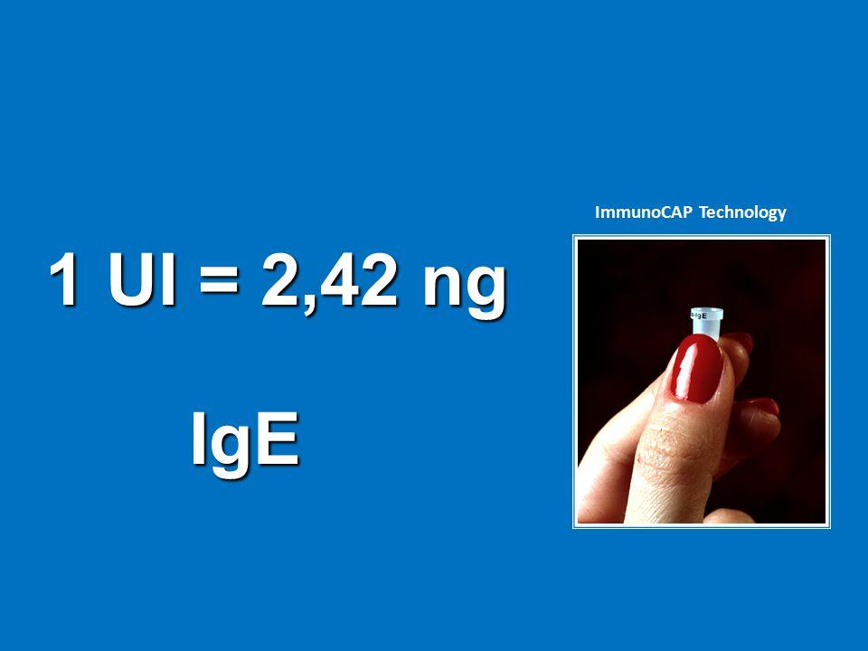  Nel complesso i Test Sierologici per la determinazione delle IgE specifiche sono determinazione delle IgE specifiche sono affidabili affidabili  La loro concordanza con i test cutanei è elevata, soprattutto per gli allergeni da elevata, soprattutto per gli allergeni da inalazione.
