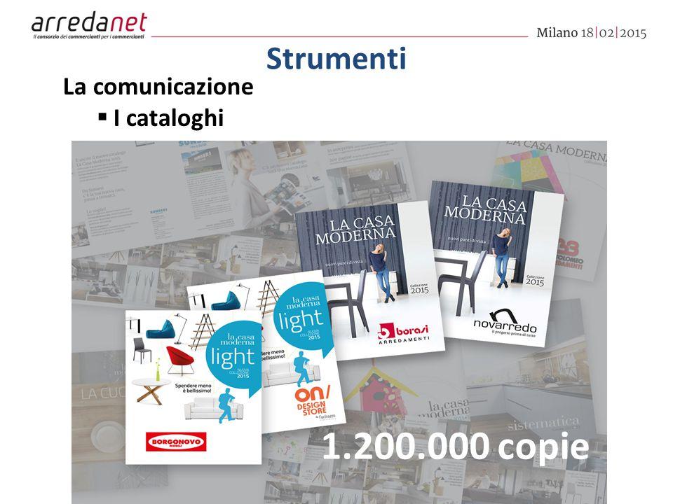 Strumenti La comunicazione  I cataloghi 1.200.000 copie