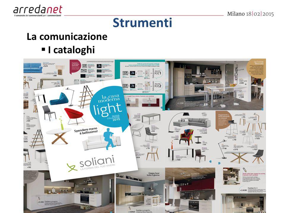 Strumenti La comunicazione  I cataloghi 1,200,000 copie