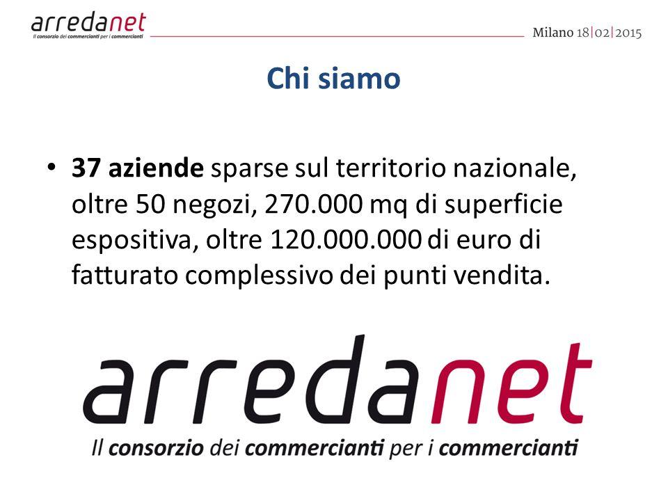 Chi siamo 37 aziende sparse sul territorio nazionale, oltre 50 negozi, 270.000 mq di superficie espositiva, oltre 120.000.000 di euro di fatturato complessivo dei punti vendita.