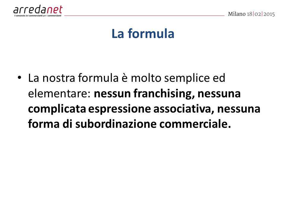 La formula La nostra formula è molto semplice ed elementare: nessun franchising, nessuna complicata espressione associativa, nessuna forma di subordinazione commerciale.