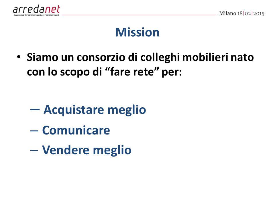 Mission Siamo un consorzio di colleghi mobilieri nato con lo scopo di fare rete per: – Acquistare meglio – Comunicare – Vendere meglio