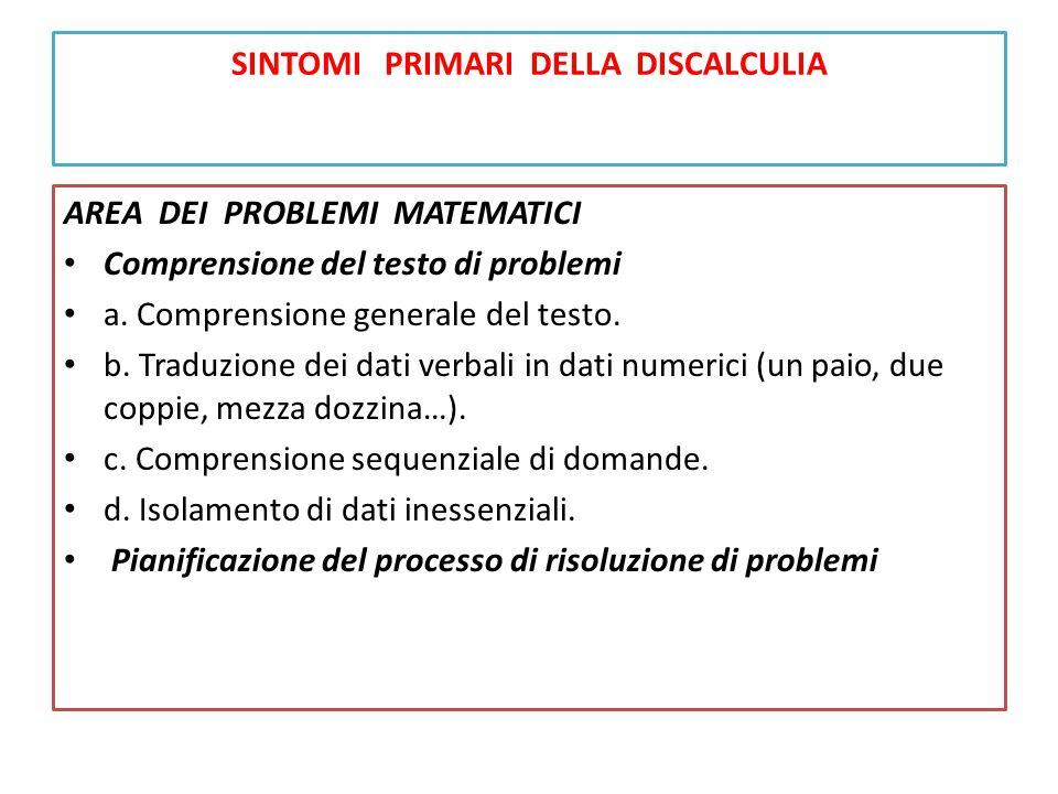 SINTOMI PRIMARI DELLA DISCALCULIA AREA DEI PROBLEMI MATEMATICI Comprensione del testo di problemi a. Comprensione generale del testo. b. Traduzione de