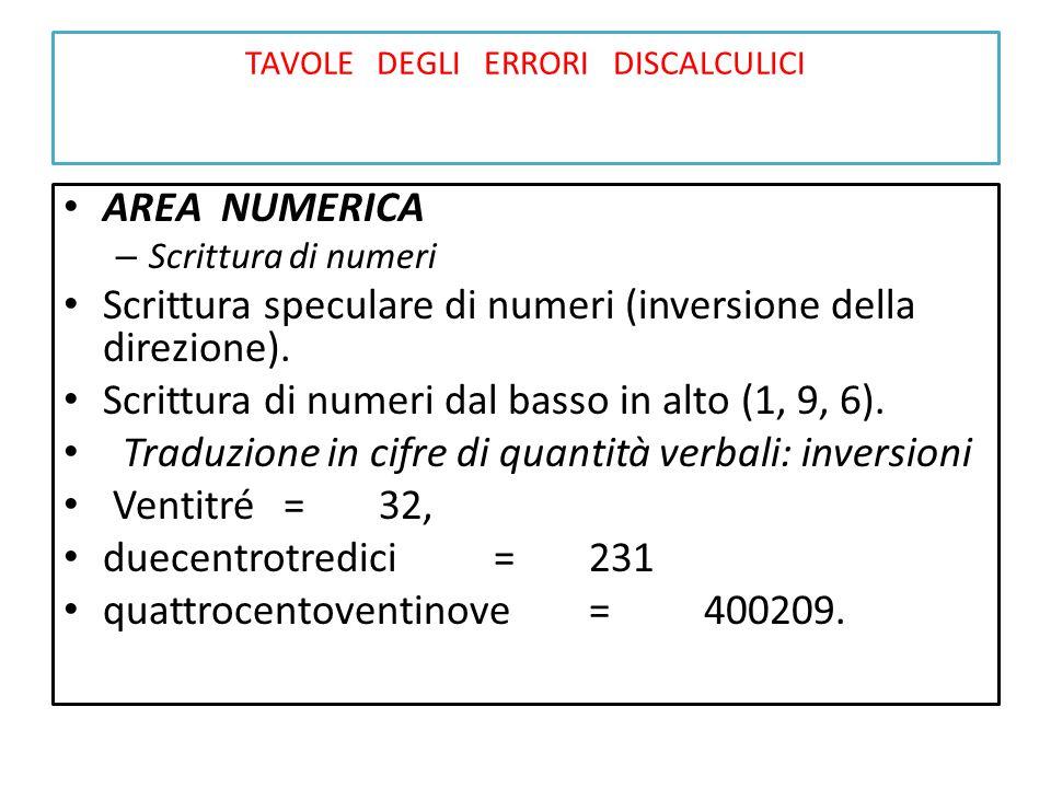 TAVOLE DEGLI ERRORI DISCALCULICI AREA NUMERICA – Scrittura di numeri Scrittura speculare di numeri (inversione della direzione). Scrittura di numeri d