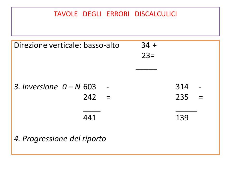TAVOLE DEGLI ERRORI DISCALCULICI Direzione verticale: basso-alto 34+ 23= _____ 3. Inversione 0 – N603-314- 242=235= ____ _____ 441139 4. Progressione