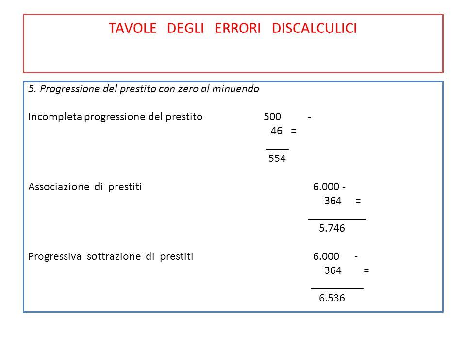 TAVOLE DEGLI ERRORI DISCALCULICI 5. Progressione del prestito con zero al minuendo Incompleta progressione del prestito 500- 46 = ____ 554 Associazion