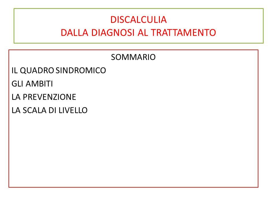IL QUADRO SINDROMICO Sintomi primari della discalculia Sintomi secondari della discalculia Sintomi derivati