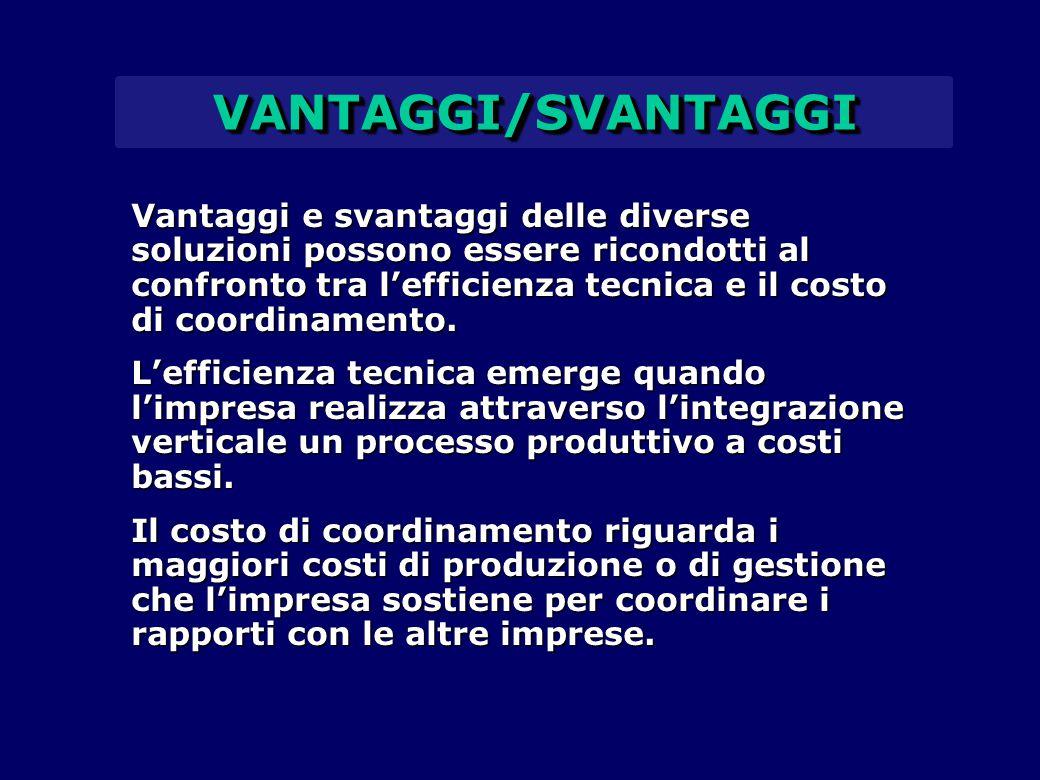 VANTAGGI/SVANTAGGIVANTAGGI/SVANTAGGI Vantaggi e svantaggi delle diverse soluzioni possono essere ricondotti al confronto tra l'efficienza tecnica e il