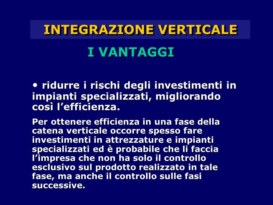 INTEGRAZIONE VERTICALE ridurre i rischi degli investimenti in impianti specializzati, migliorando così l'efficienza. ridurre i rischi degli investimen