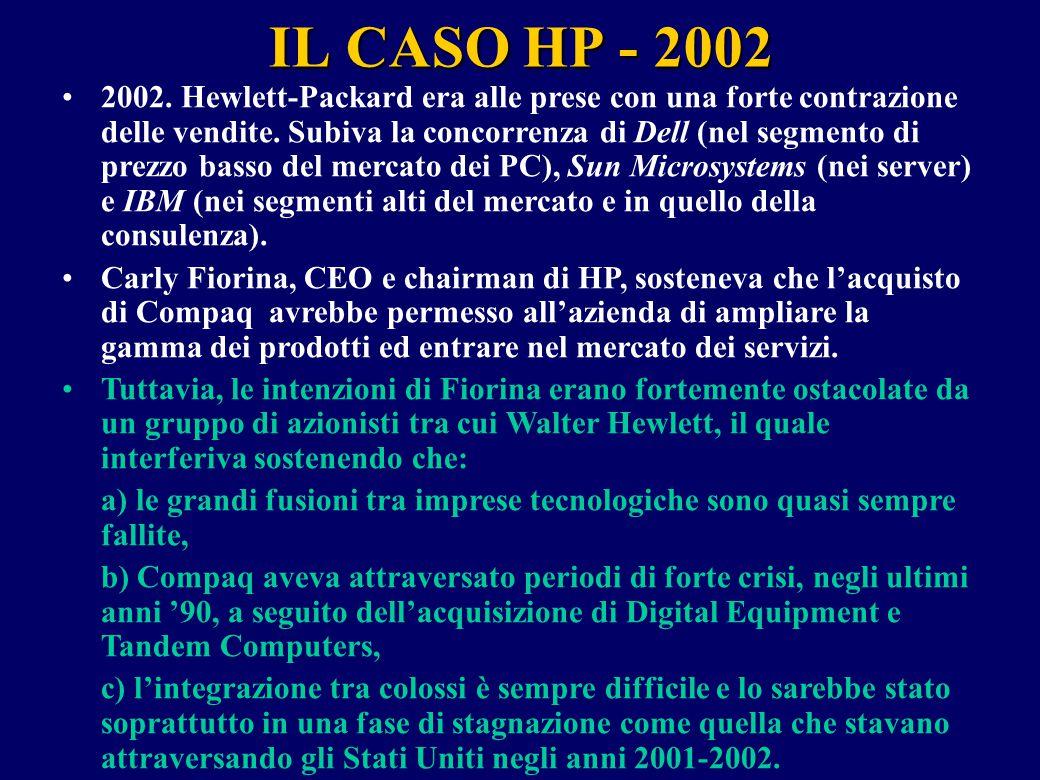 IL CASO HP - 2002 2002. Hewlett-Packard era alle prese con una forte contrazione delle vendite. Subiva la concorrenza di Dell (nel segmento di prezzo