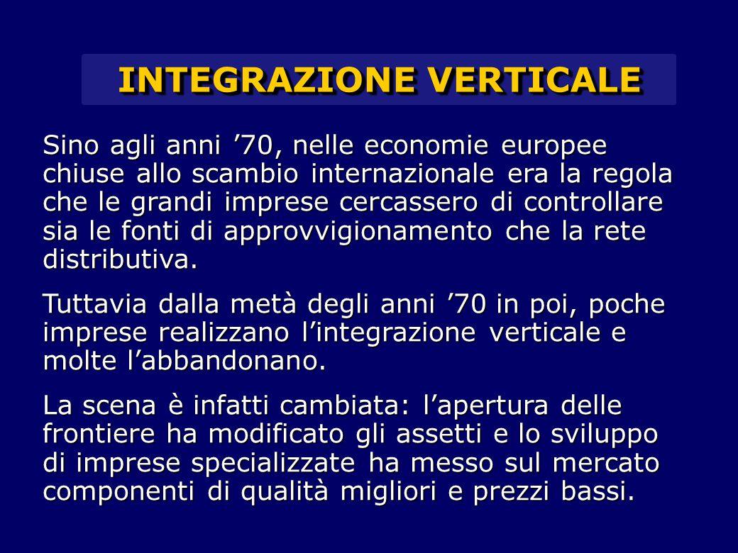 INTEGRAZIONE VERTICALE Sino agli anni '70, nelle economie europee chiuse allo scambio internazionale era la regola che le grandi imprese cercassero di