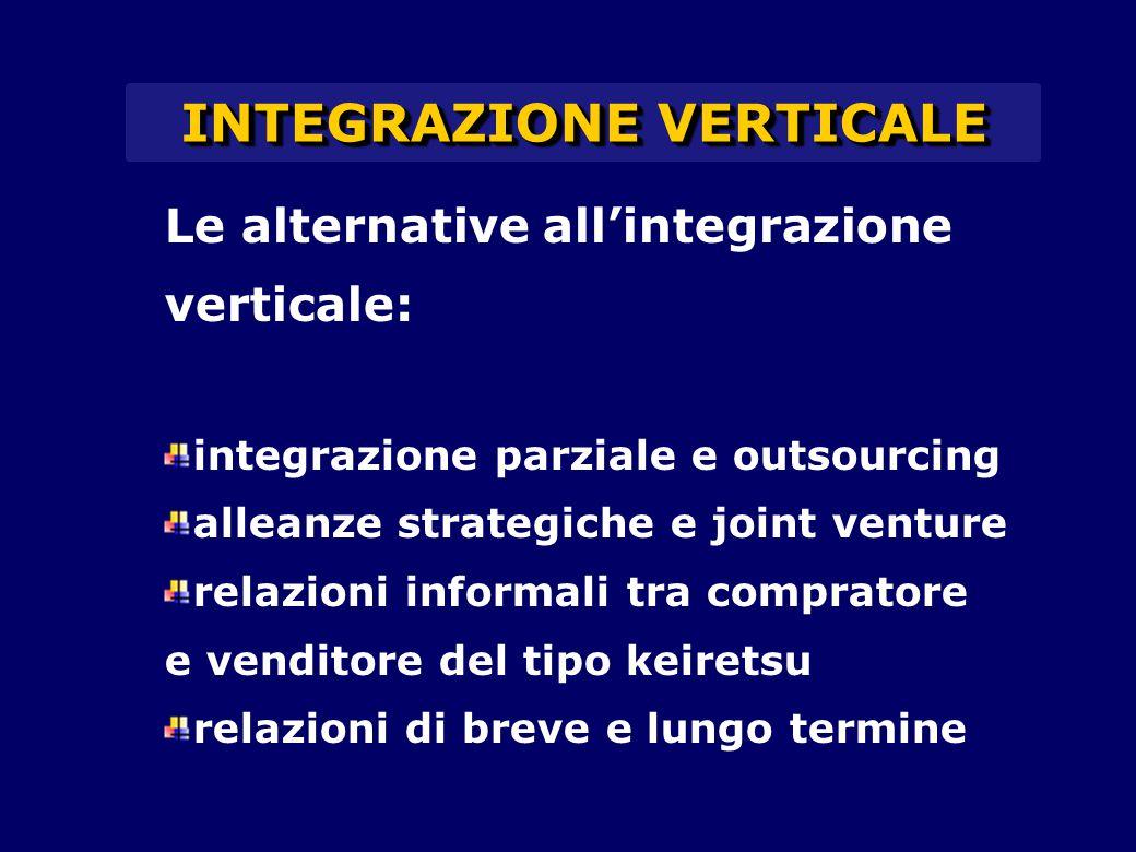 INTEGRAZIONE VERTICALE Le alternative all'integrazione verticale: integrazione parziale e outsourcing alleanze strategiche e joint venture relazioni i