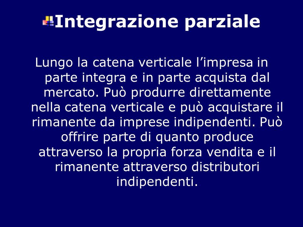 Integrazione parziale Lungo la catena verticale l'impresa in parte integra e in parte acquista dal mercato. Può produrre direttamente nella catena ver