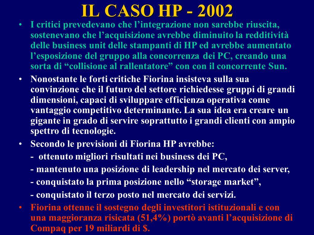 IL CASO HP - 2002 I critici prevedevano che l'integrazione non sarebbe riuscita, sostenevano che l'acquisizione avrebbe diminuito la redditività delle