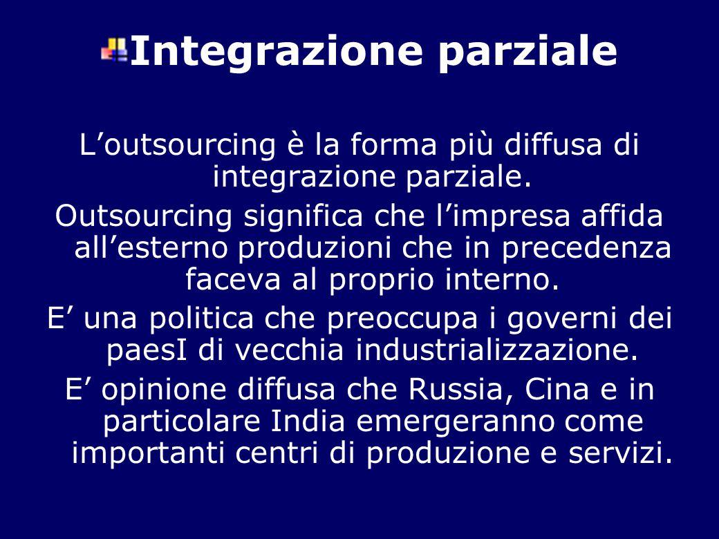 Integrazione parziale L'outsourcing è la forma più diffusa di integrazione parziale. Outsourcing significa che l'impresa affida all'esterno produzioni
