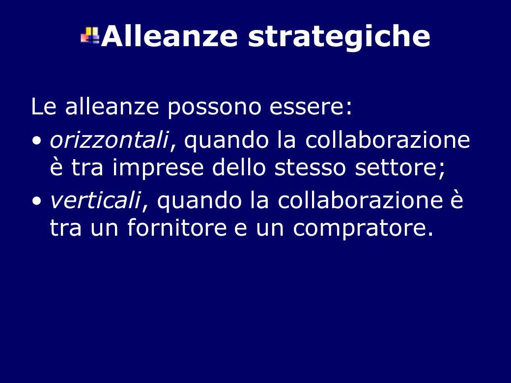 Alleanze strategiche Le alleanze possono essere: orizzontali, quando la collaborazione è tra imprese dello stesso settore; verticali, quando la collab