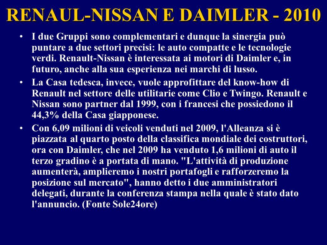 RENAUL-NISSAN E DAIMLER - 2010 I due Gruppi sono complementari e dunque la sinergia può puntare a due settori precisi: le auto compatte e le tecnologi