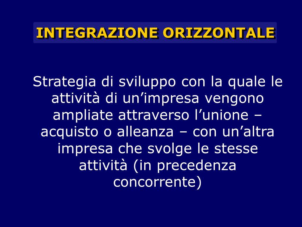 INTEGRAZIONE ORIZZONTALE Strategia di sviluppo con la quale le attività di un'impresa vengono ampliate attraverso l'unione – acquisto o alleanza – con