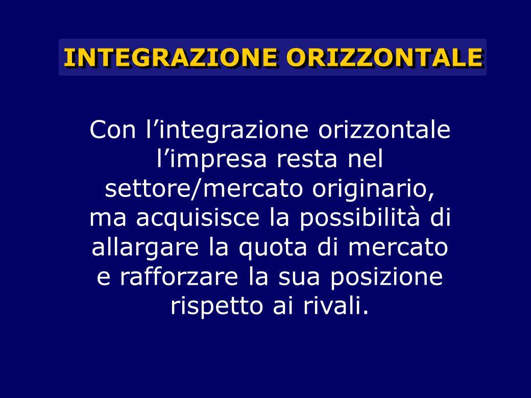 Con l'integrazione orizzontale l'impresa resta nel settore/mercato originario, ma acquisisce la possibilità di allargare la quota di mercato e rafforz