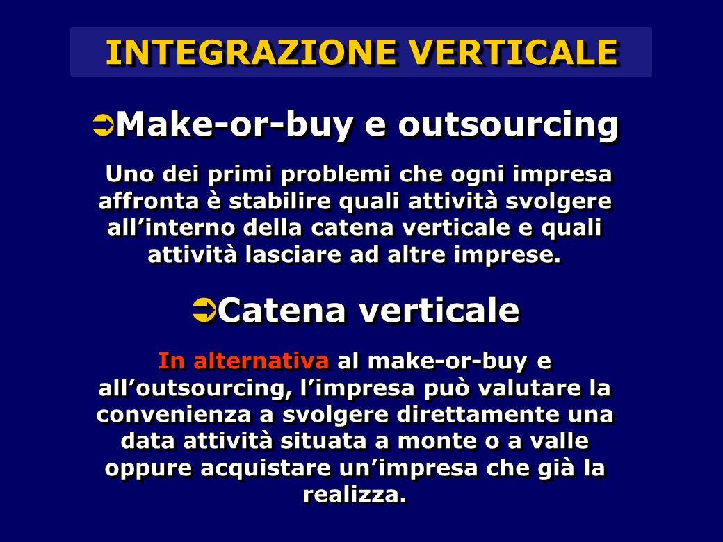 Make-or-buy e outsourcing  Make-or-buy e outsourcing Uno dei primi problemi che ogni impresa affronta è stabilire quali attività svolgere all'interno