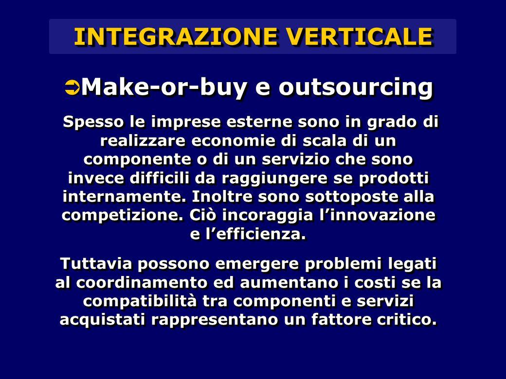 Make-or-buy e outsourcing  Make-or-buy e outsourcing Spesso le imprese esterne sono in grado di realizzare economie di scala di un componente o di un