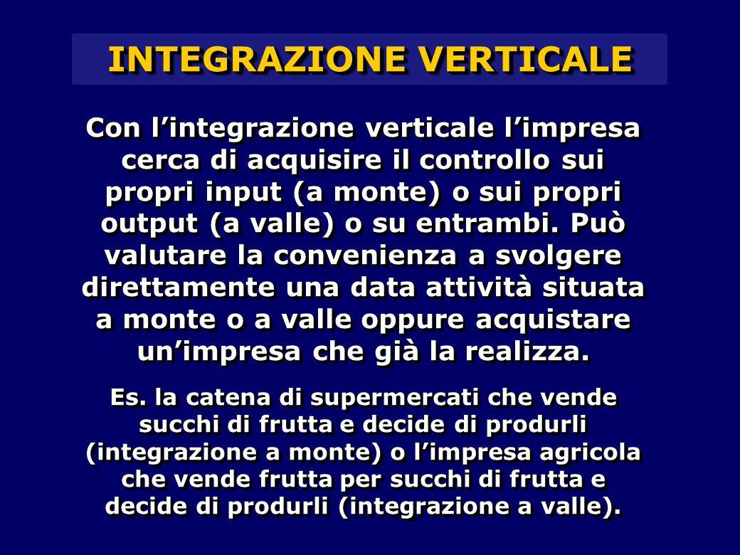 Con l'integrazione verticale l'impresa cerca di acquisire il controllo sui propri input (a monte) o sui propri output (a valle) o su entrambi. Può val