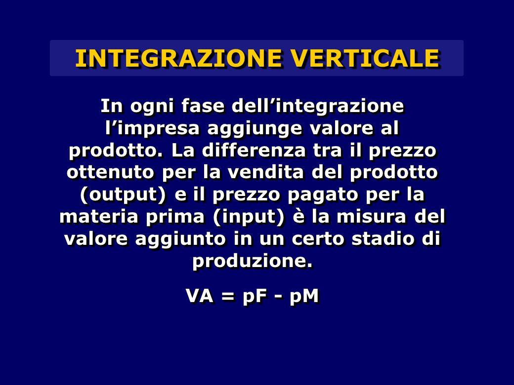 In ogni fase dell'integrazione l'impresa aggiunge valore al prodotto. La differenza tra il prezzo ottenuto per la vendita del prodotto (output) e il p
