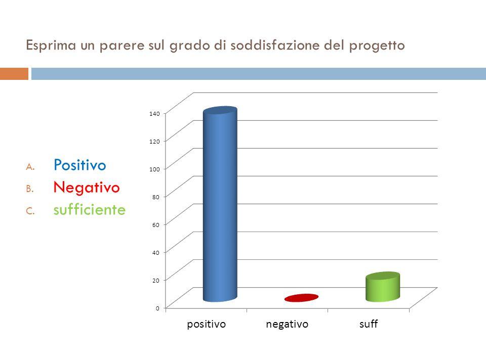 Esprima un parere sul grado di soddisfazione del progetto A. Positivo B. Negativo C. sufficiente