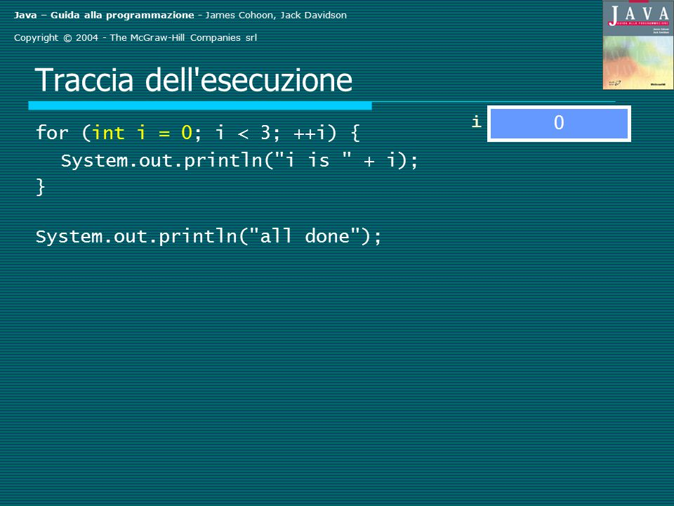 Java – Guida alla programmazione - James Cohoon, Jack Davidson Copyright © 2004 - The McGraw-Hill Companies srl Traccia dell esecuzione for (int i = 0; i < 3; ++i) { System.out.println( i is + i); } System.out.println( all done ); i 0