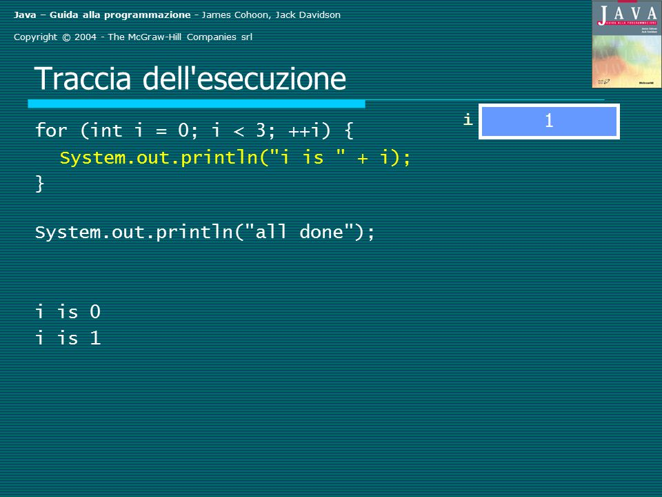 Java – Guida alla programmazione - James Cohoon, Jack Davidson Copyright © 2004 - The McGraw-Hill Companies srl Traccia dell esecuzione for (int i = 0; i < 3; ++i) { System.out.println( i is + i); } System.out.println( all done ); i is 0 i is 1 i 1