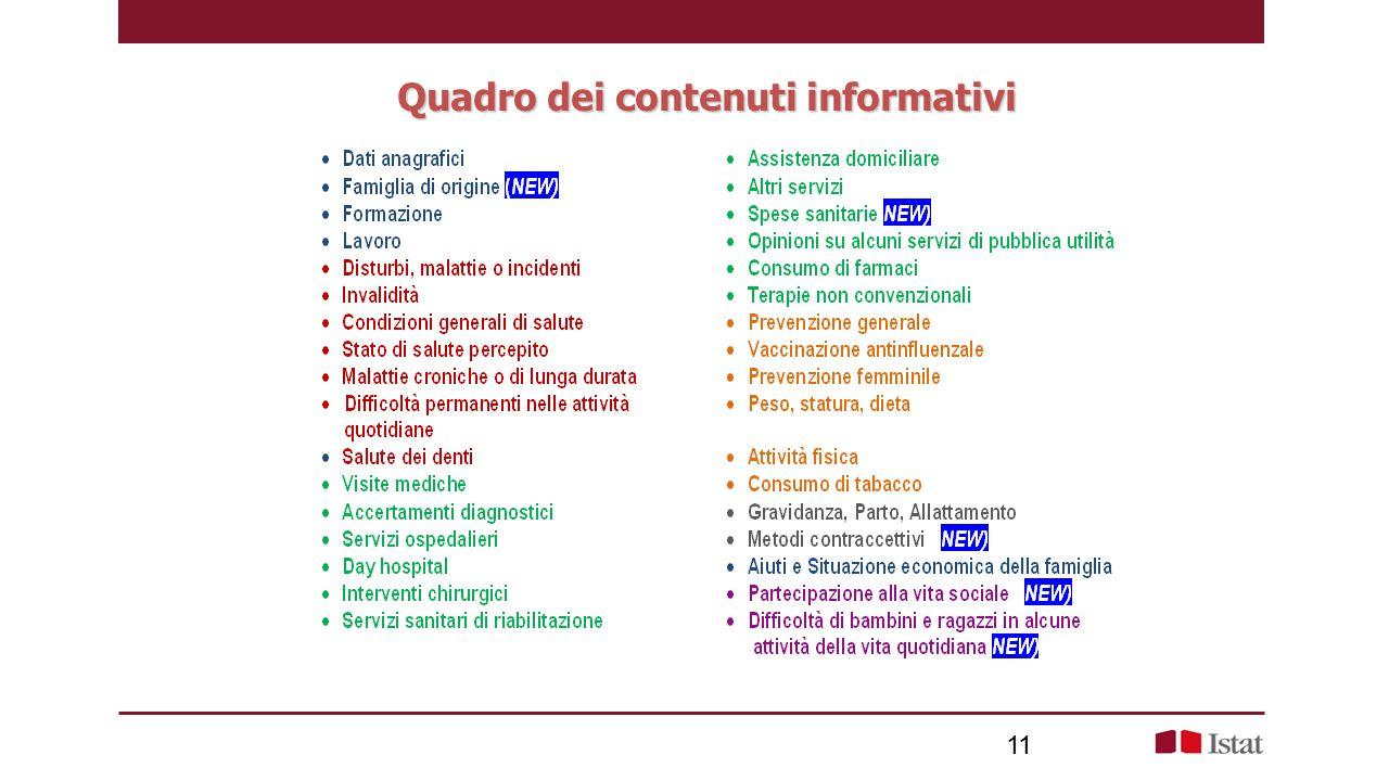 Quadro dei contenuti informativi 11